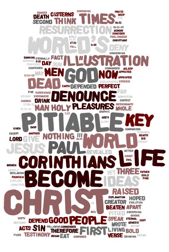 Sermon Wordle on 1 Corinthians 15:19